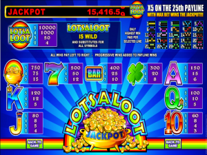 LotsaLoot 5-Reel - Online Slot Game