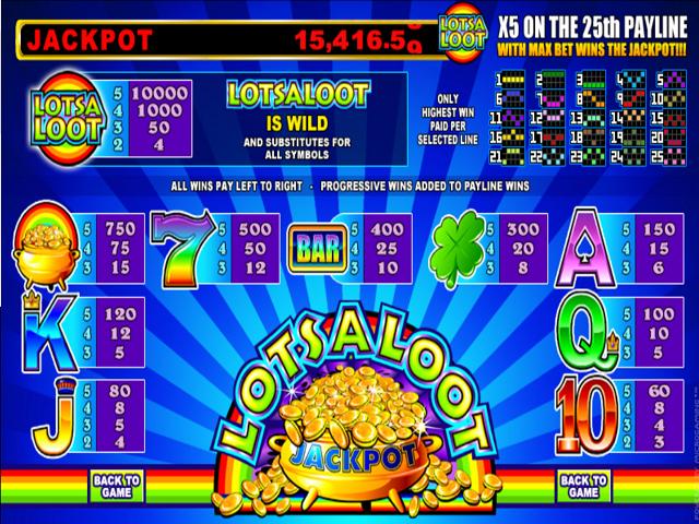 LotsaLoot 5-Reel Slot Online Game