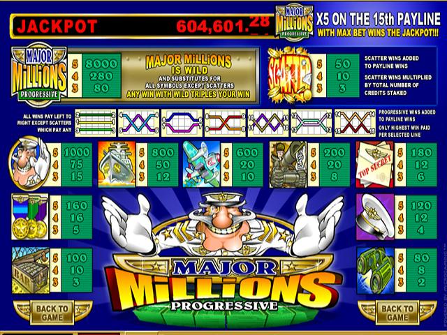 Major Millions 5 Reel Online Slot Game