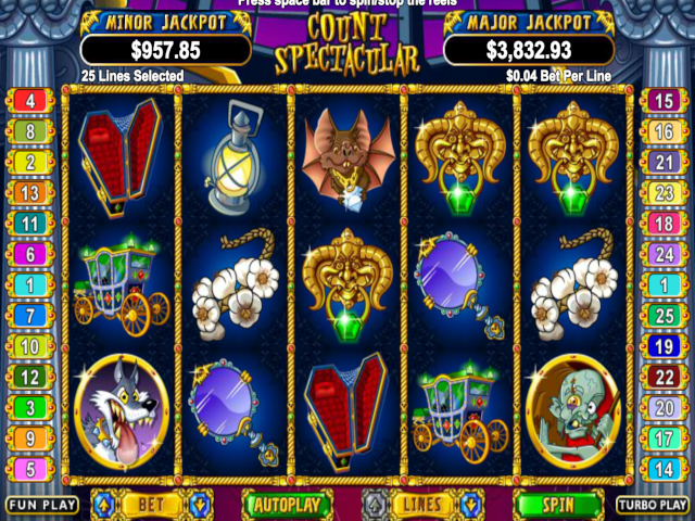 Count Spectacular Online Slot Game